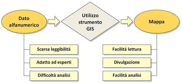 Diagr1